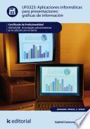 libro Aplicaciones Informáticas Para Presentaciones: Gráficas De Información. Adgg0208   Actividades Administrativas En La Relación Con El Cliente